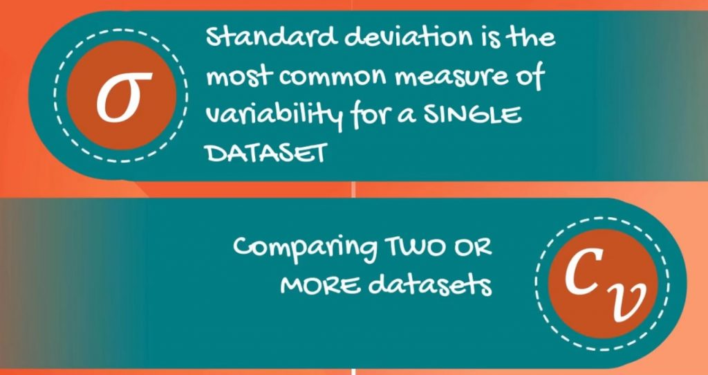 comparing two or more datasets
