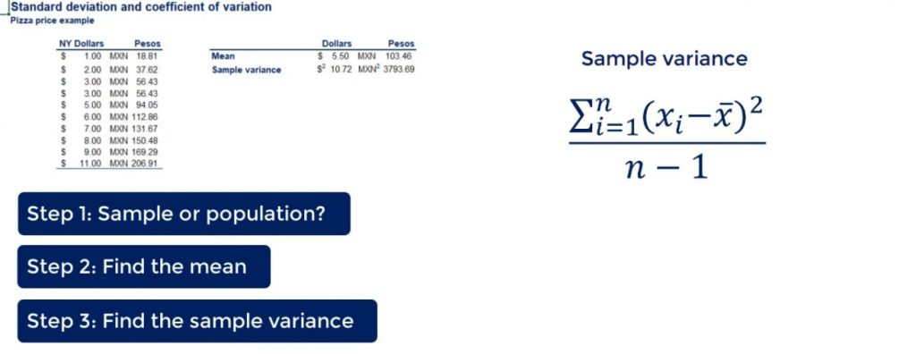 Find the sample variance