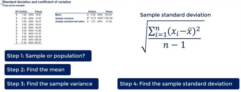 Find the sample deviation