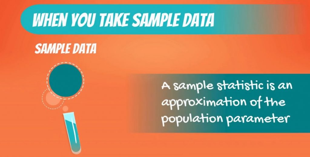 A sample statistic is an approximation of the population parameter-variability