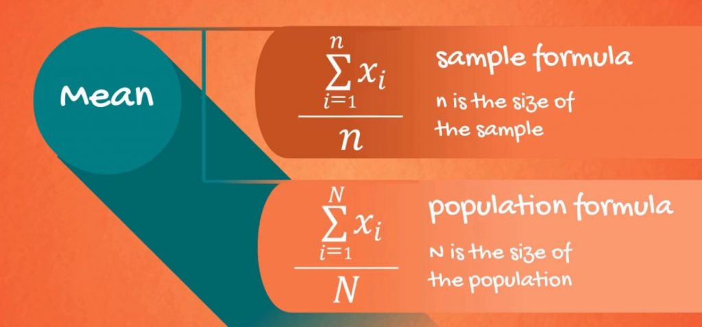 sample formula vs population formula-variability, coefficient of variation