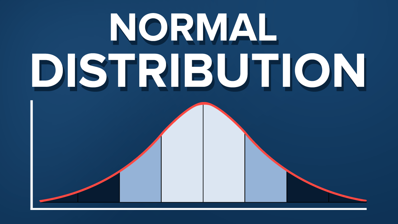What Is Normal Distribution?