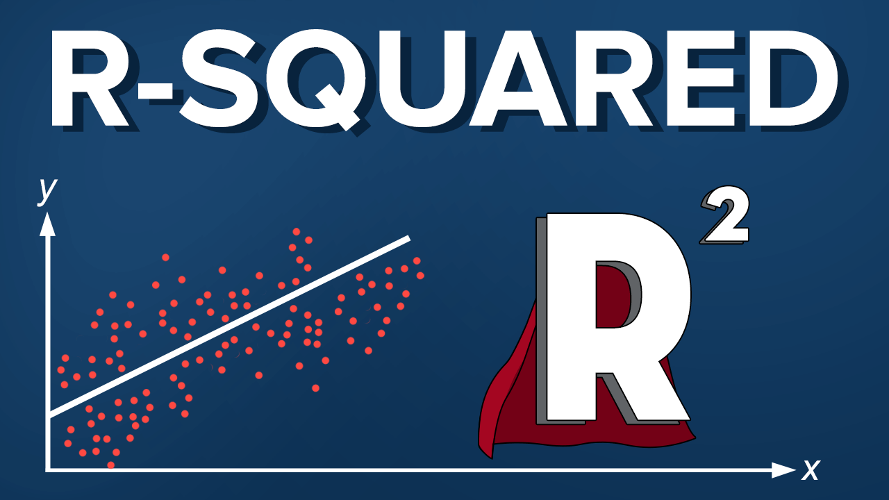 Measuring Explanatory Power with the R-squared