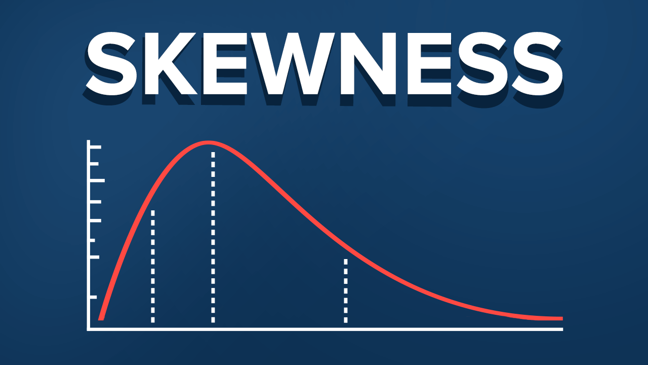 Measuring Asymmetry with Skewness