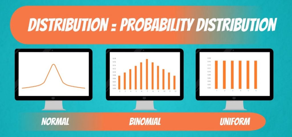 Distribution = Probability distribution