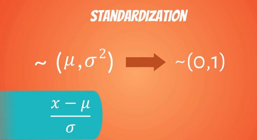 Formula that allows us to standardize a distribution, standardization