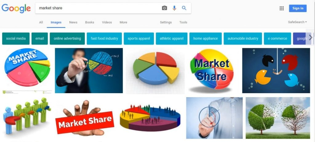 market share image search