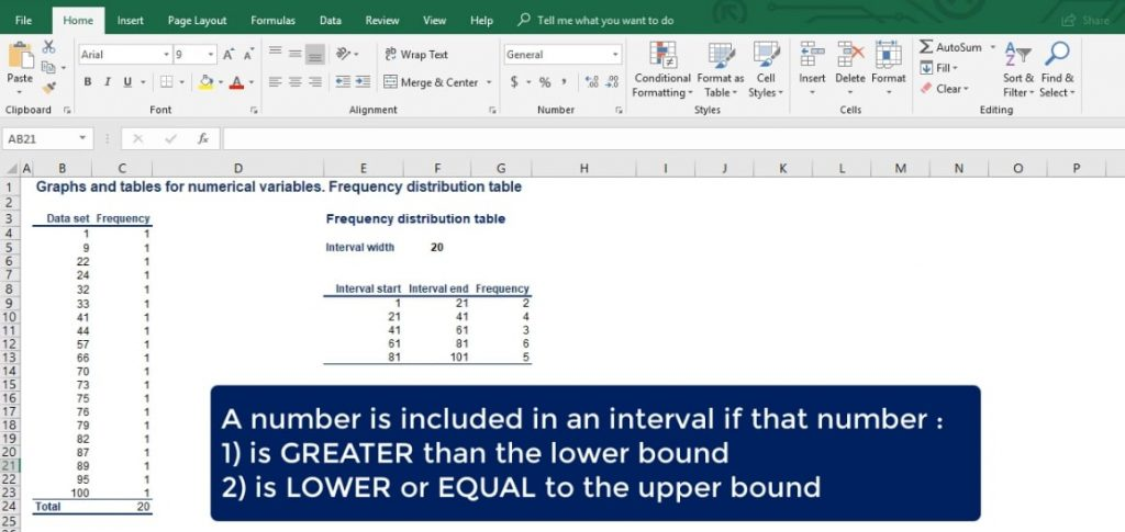 a number is included in an interval if that number, is greater than the lower board or is equal to the upper bound