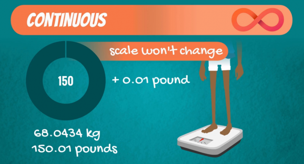 Example of a continuous variable: weight gain