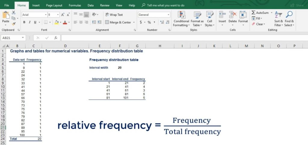 relative frequency equals frequency over total frequency