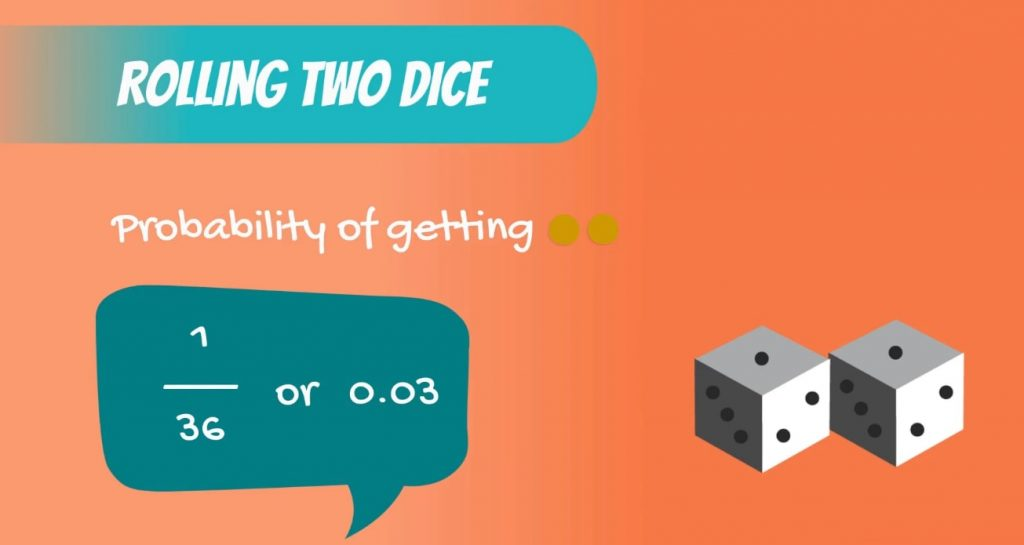 Discrete Uniform DIstribution example: the probability of getting a sum of 2 when rolling two dice