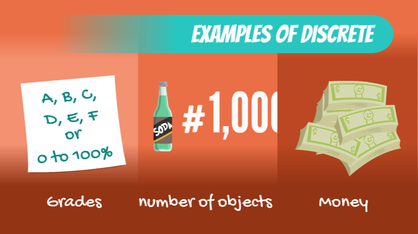More examples of Discrete Data: grades, number of objects, money