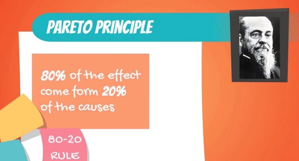 pareto principle, pareto charts