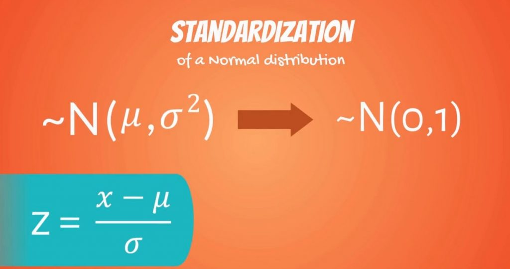 Standard normal distribution, standardization
