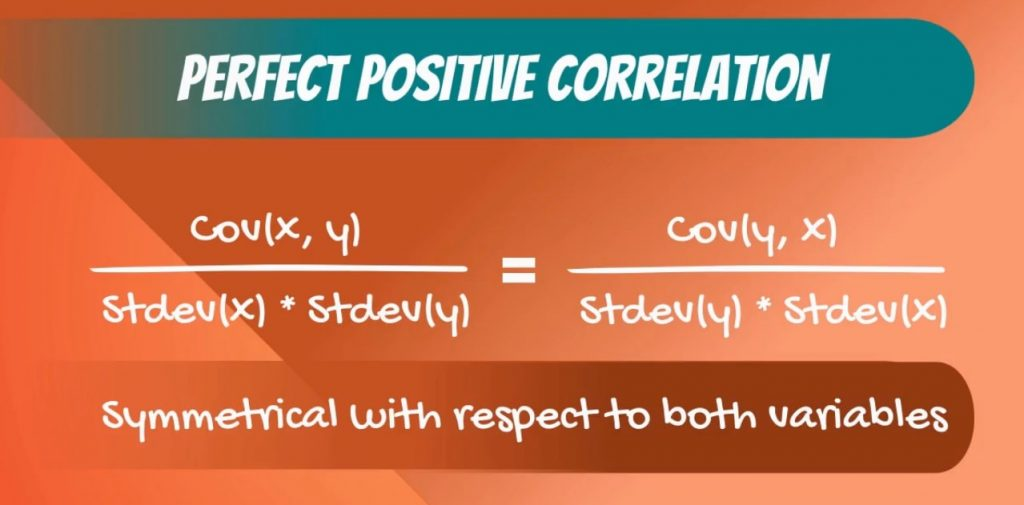 The formula is completely symmetrical with respect to both variables.