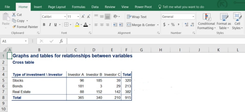 Graphs and tables for relationships between variables, contingency tables