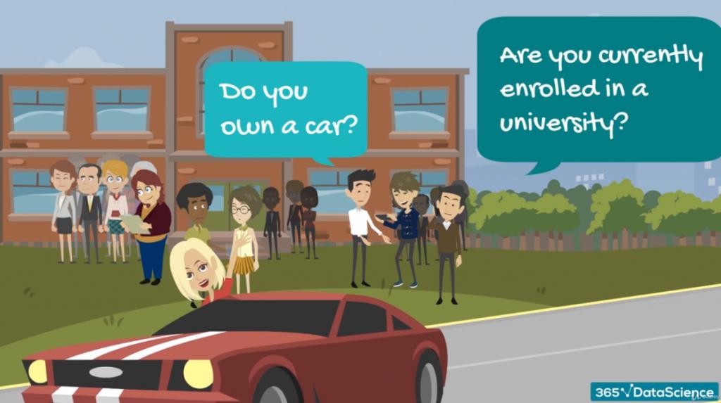 Categorical variable example: car brand vs university enrollment