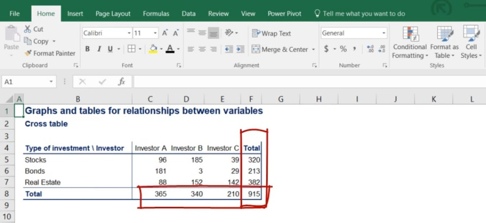 Totals, contingency tables