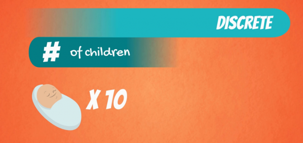 Example of a discrete variable: number of children