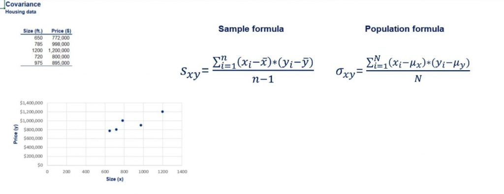 Sample formula and population formula
