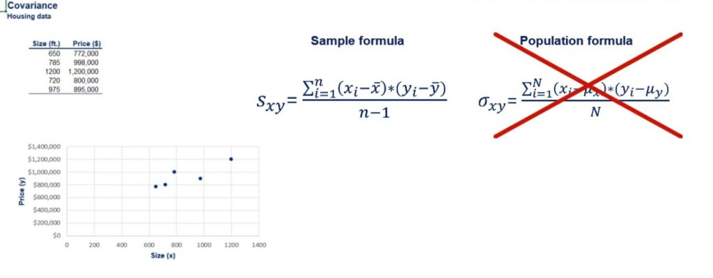 Use the sample formula