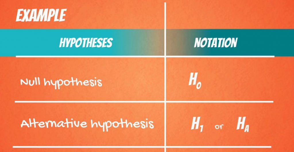 Null hypothesis and alternative hypothesis
