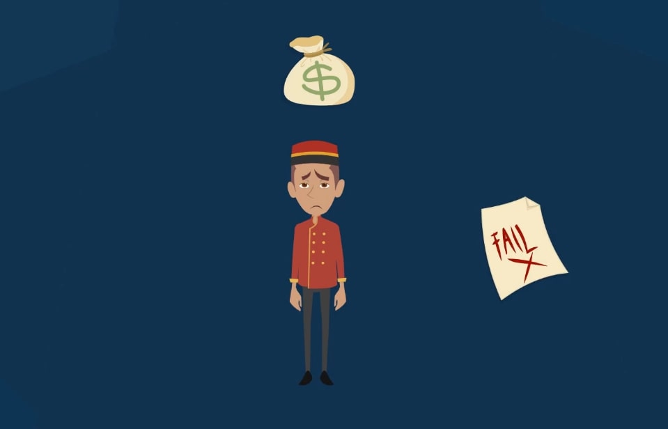 Income, r-squared