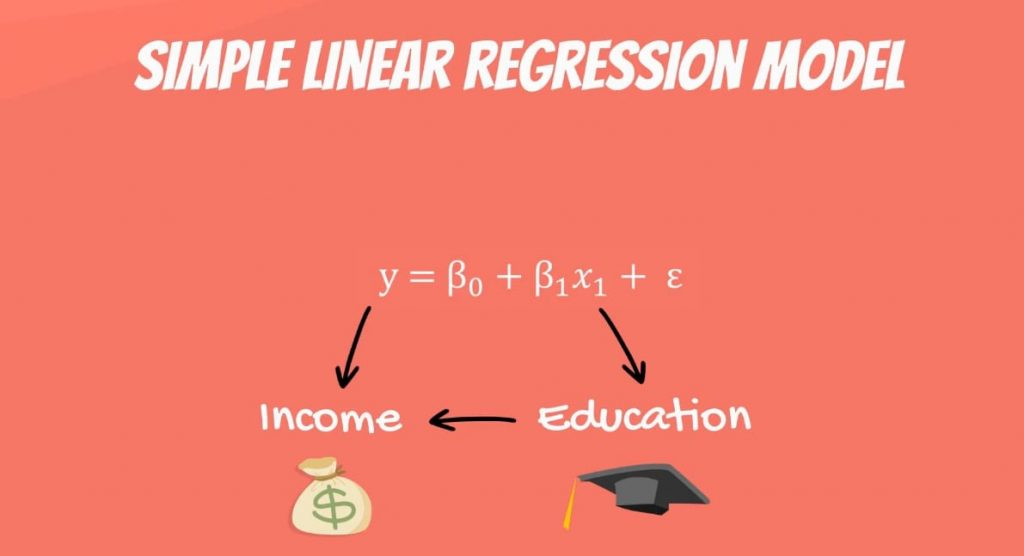 The more years you study, the higher income you will receive, linear regression