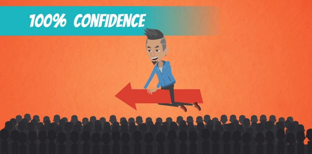 Example of Confidence interval: 100% Confidence