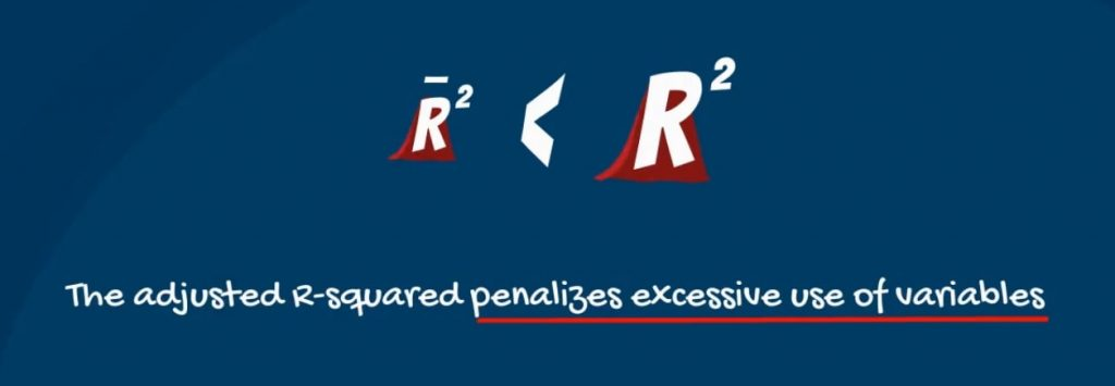 The adjusted R-squared is always smaller than the R-squared, r-squared