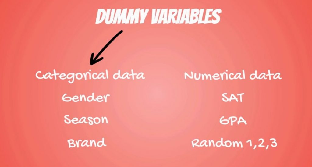 In regression analysis, a dummy is a variable that is used to include categorical data into a regression model