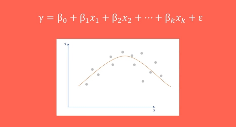 Example of no linearity
