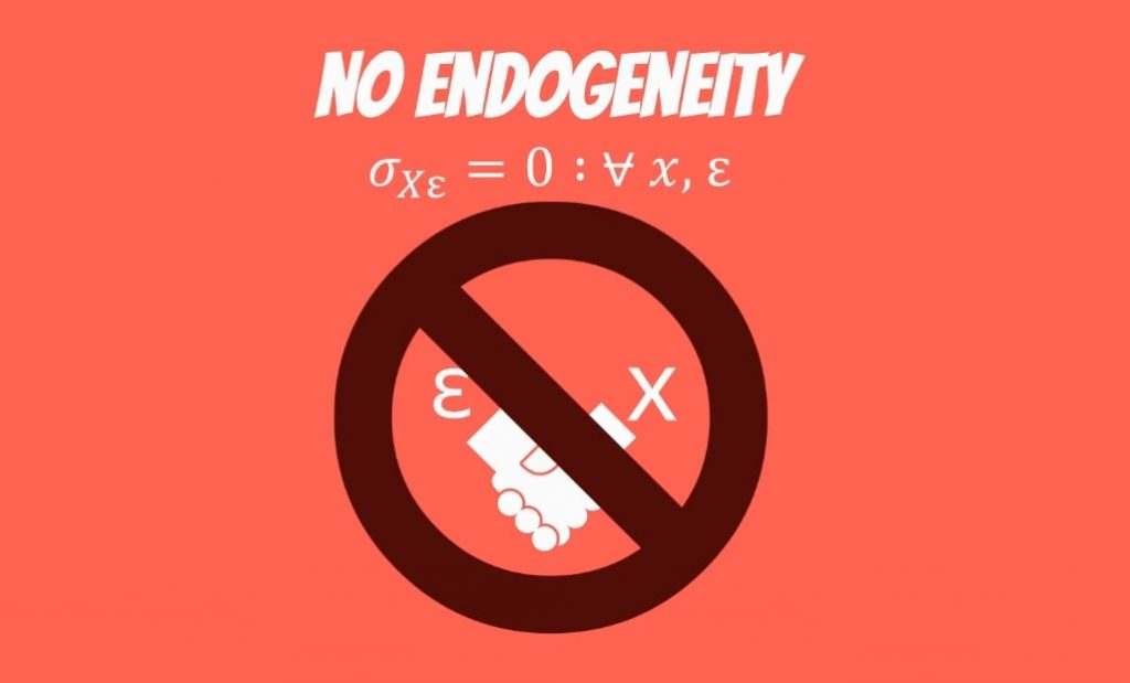 The second OLS assumption: no endogeneity of regressors