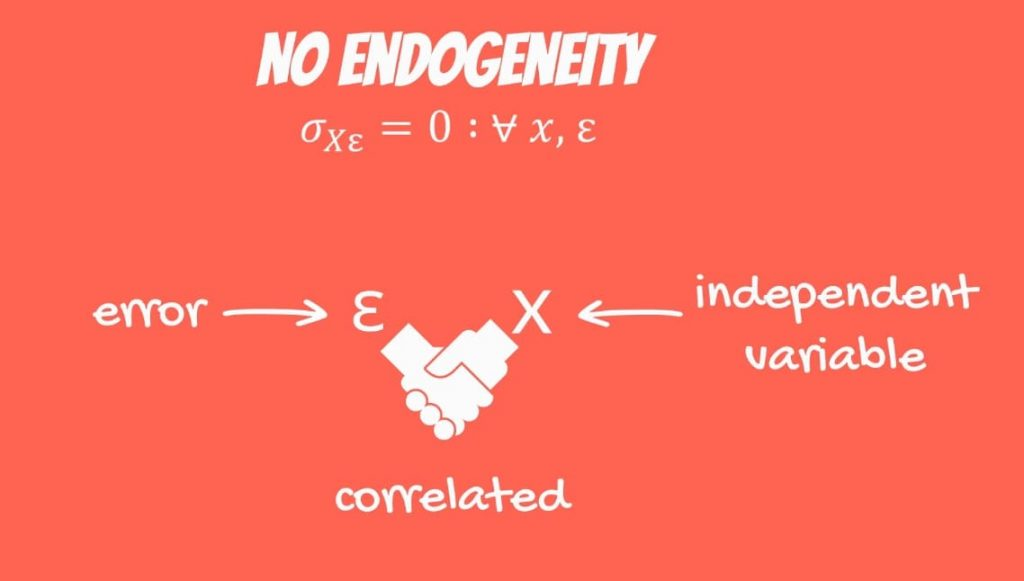 No endogeneity: formula and relationship between the variables