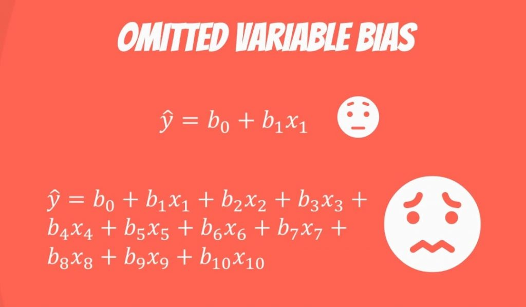 Omitted variable bias is hard to fix