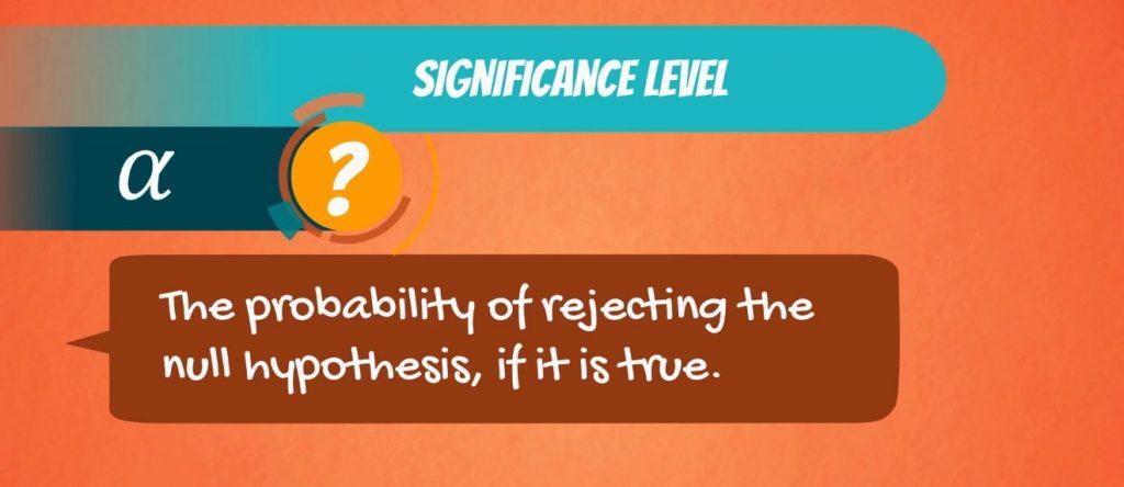 α and is the probability of rejecting the null hypothesis, significance level