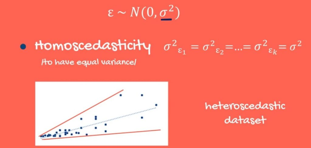 Homoscedasticity: example of a dataset where errors have a different variance