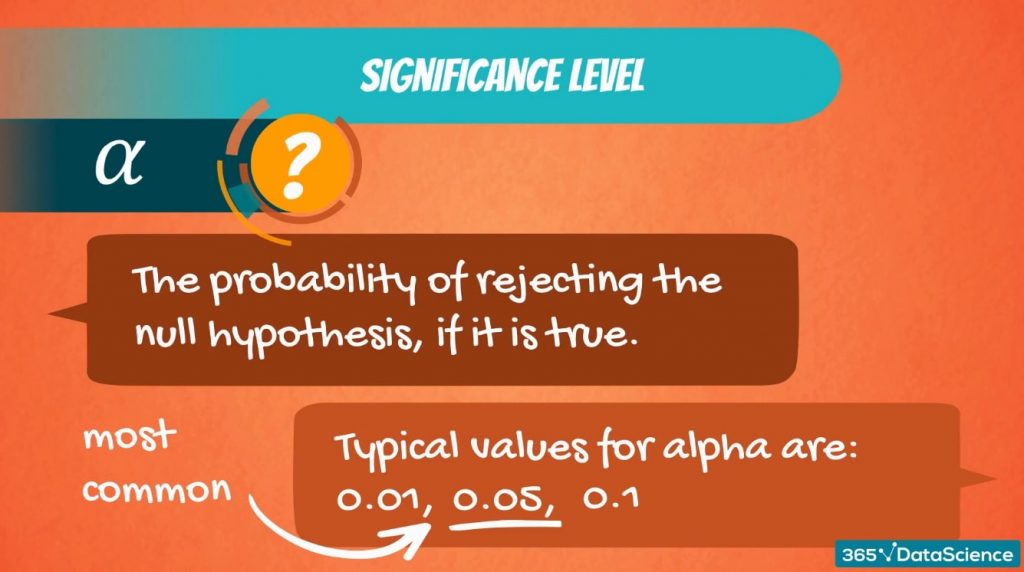 Most common, significance level