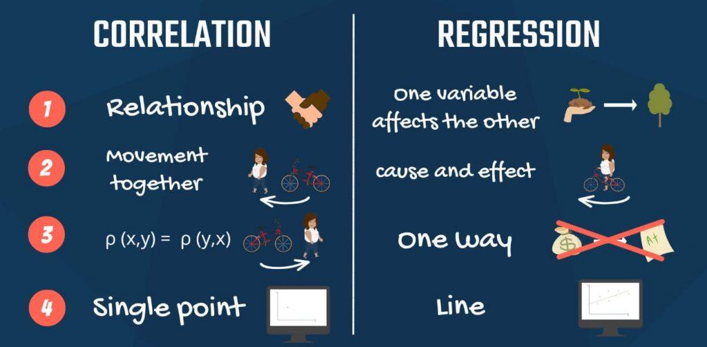 4. Single point - line