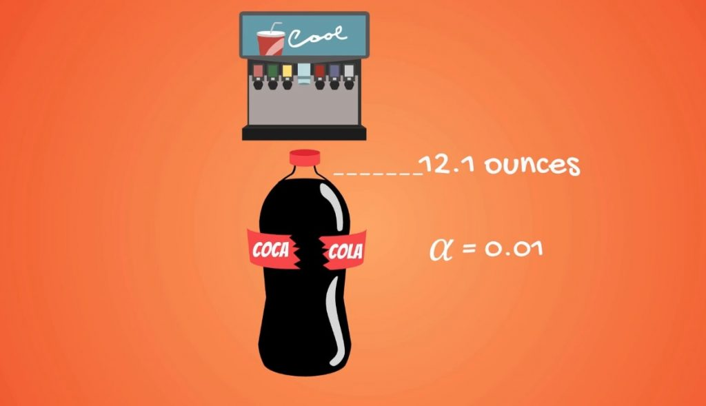 Significance level: Coca Cola example