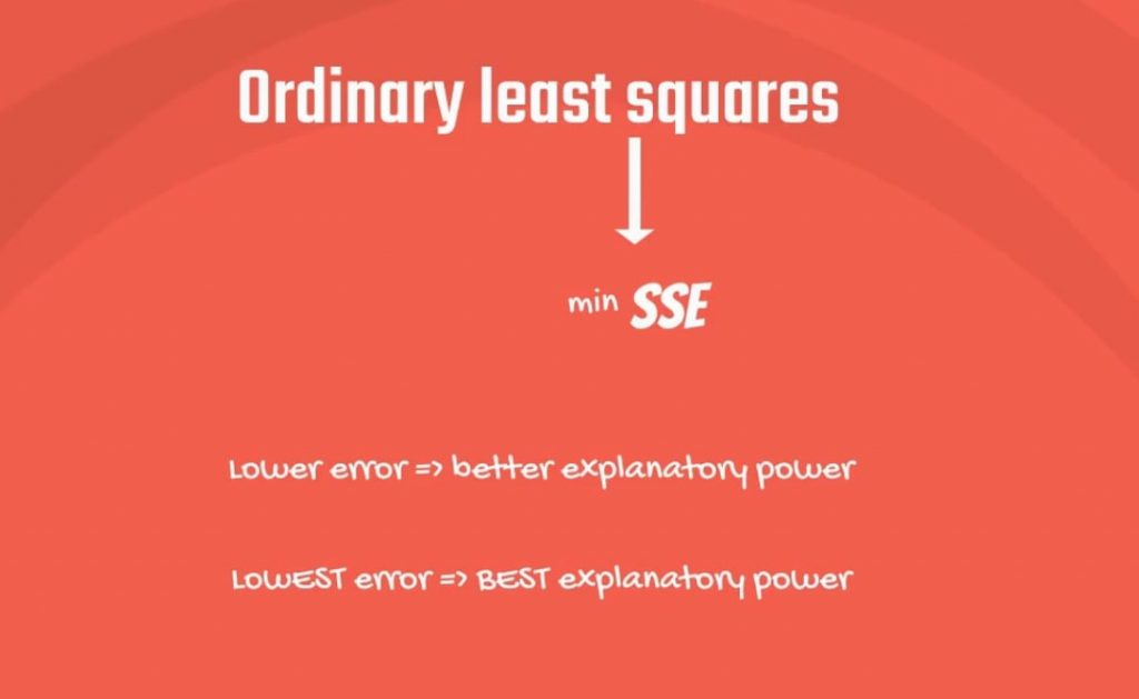 Example of Ordinary Least Squares: Explanation of Lower and lowest error