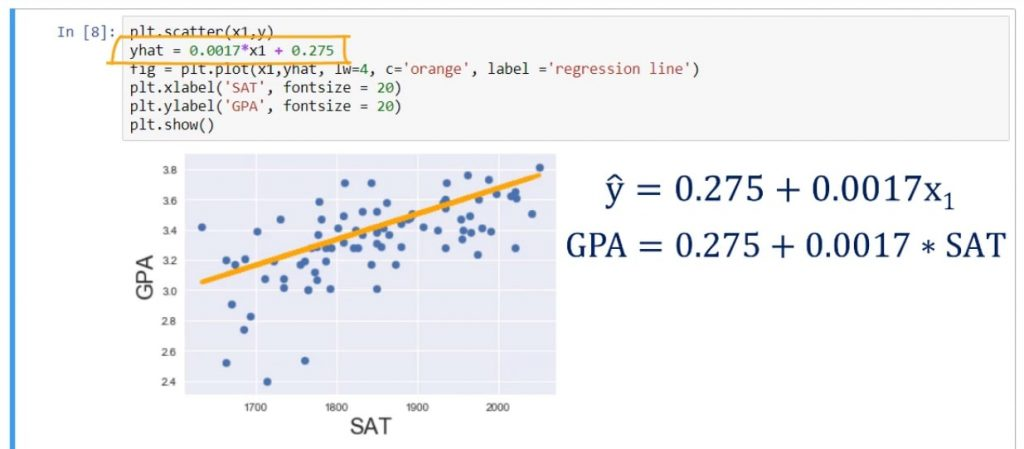 The seaborn library as a 'skin' for matplotlib