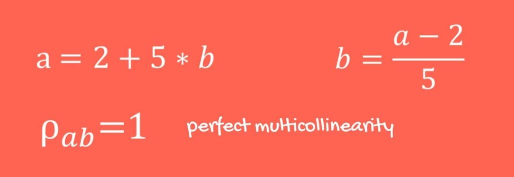 Example of perfect multicollinearity