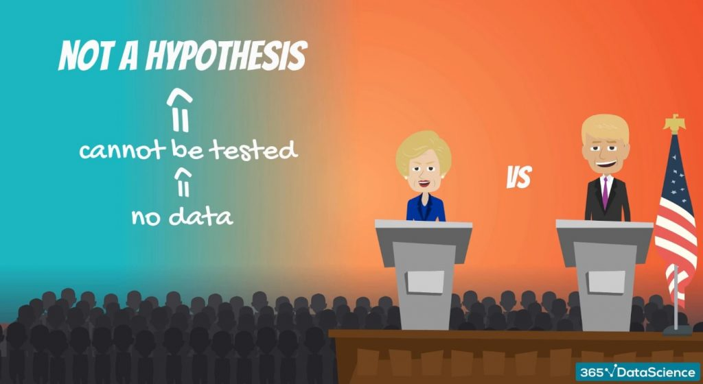 No data, cannot be tested = not a hypothesis