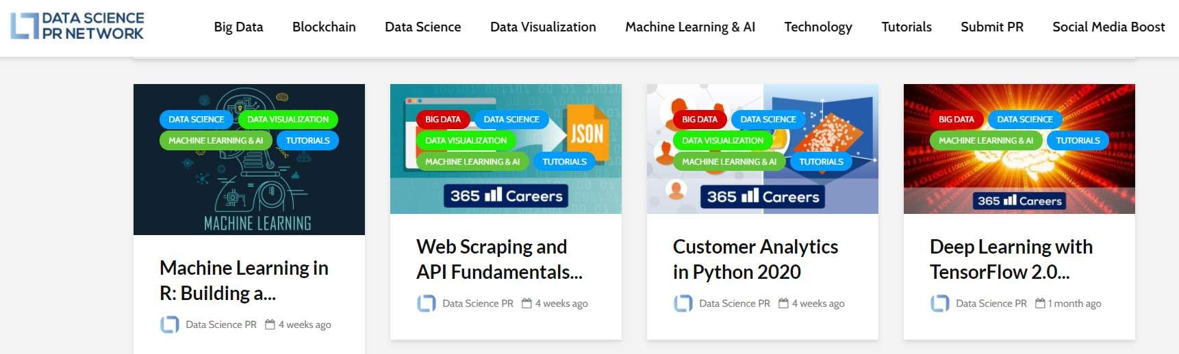 Learn data science today blog