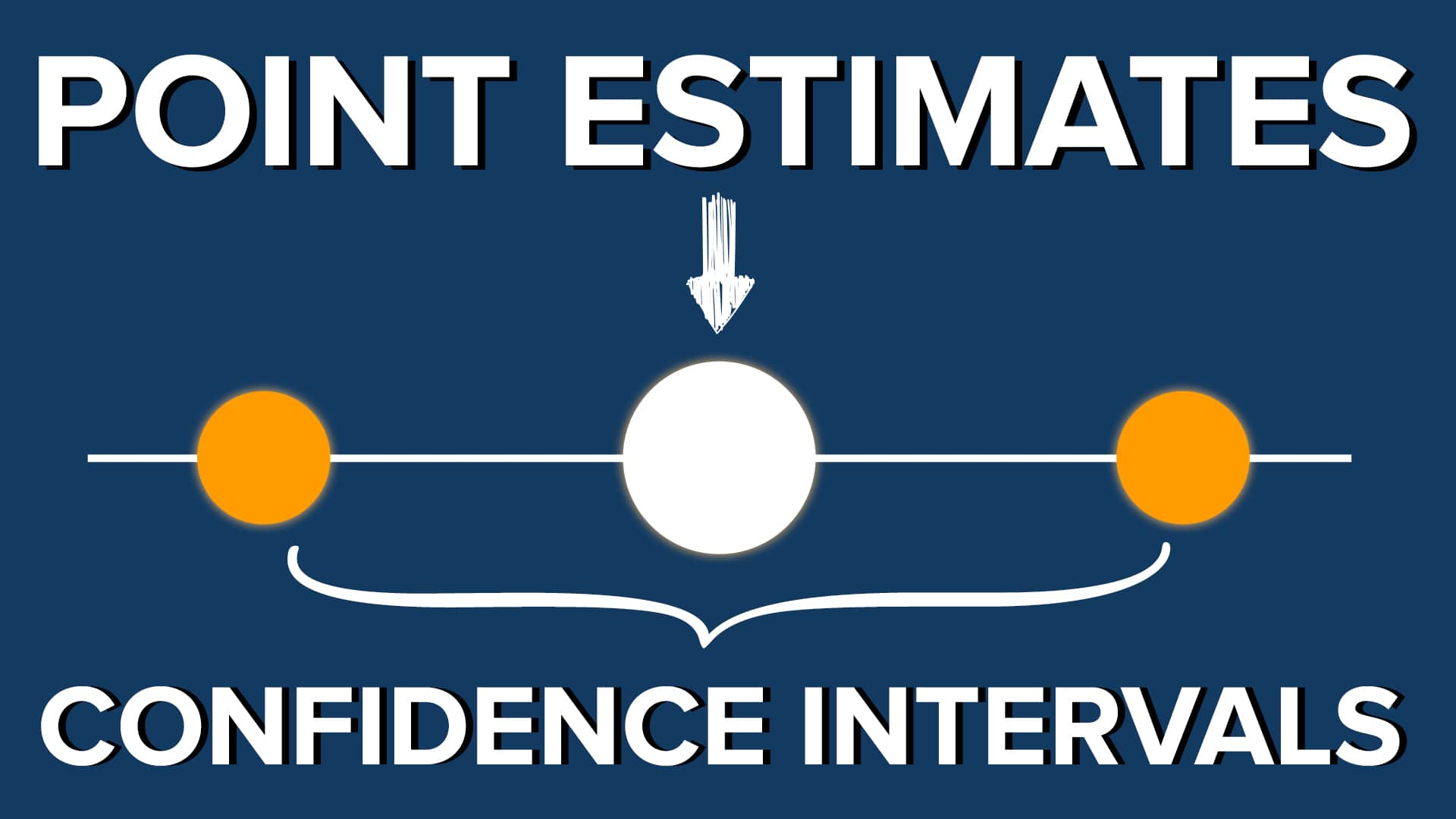 point_estimate