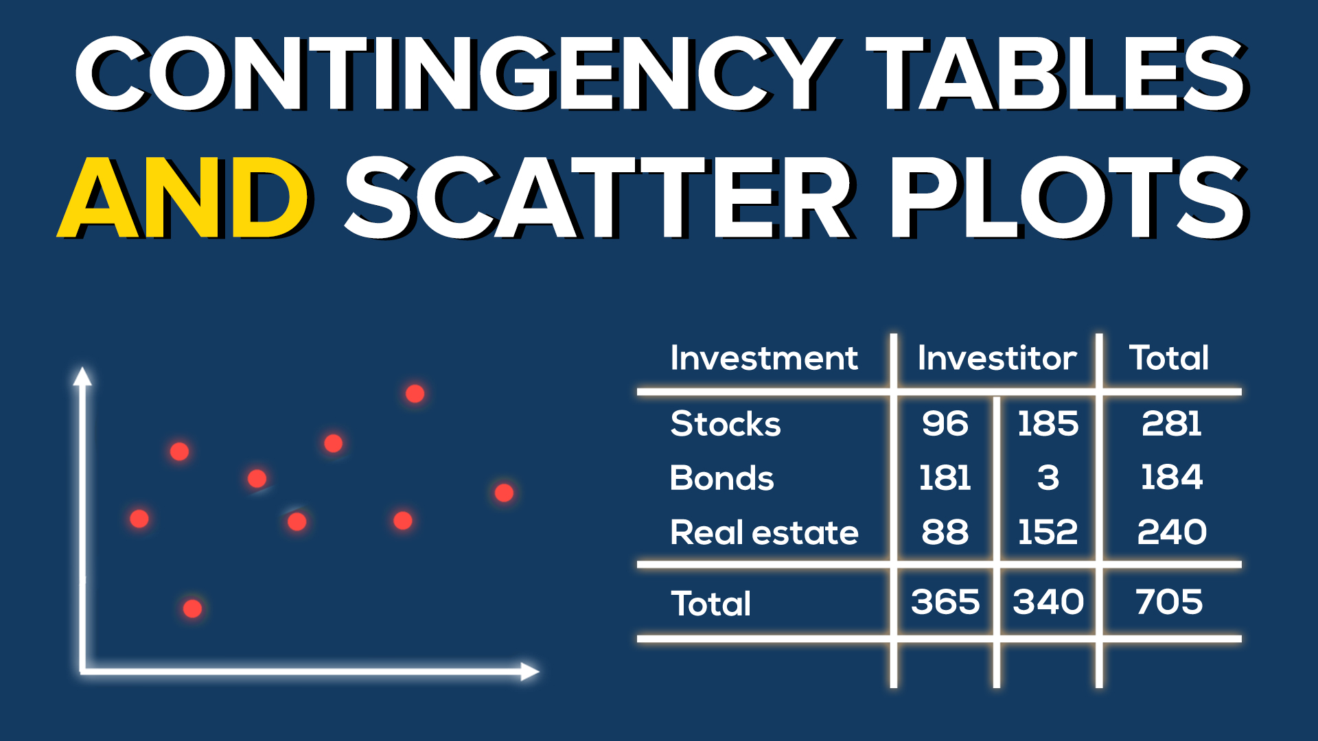 Visualizing Data with Contingency Tables and Scatter Plots