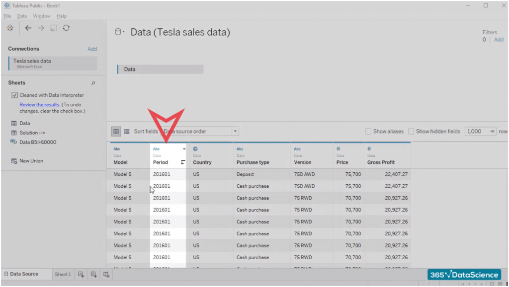 Tesla sales data, create a table in tableau