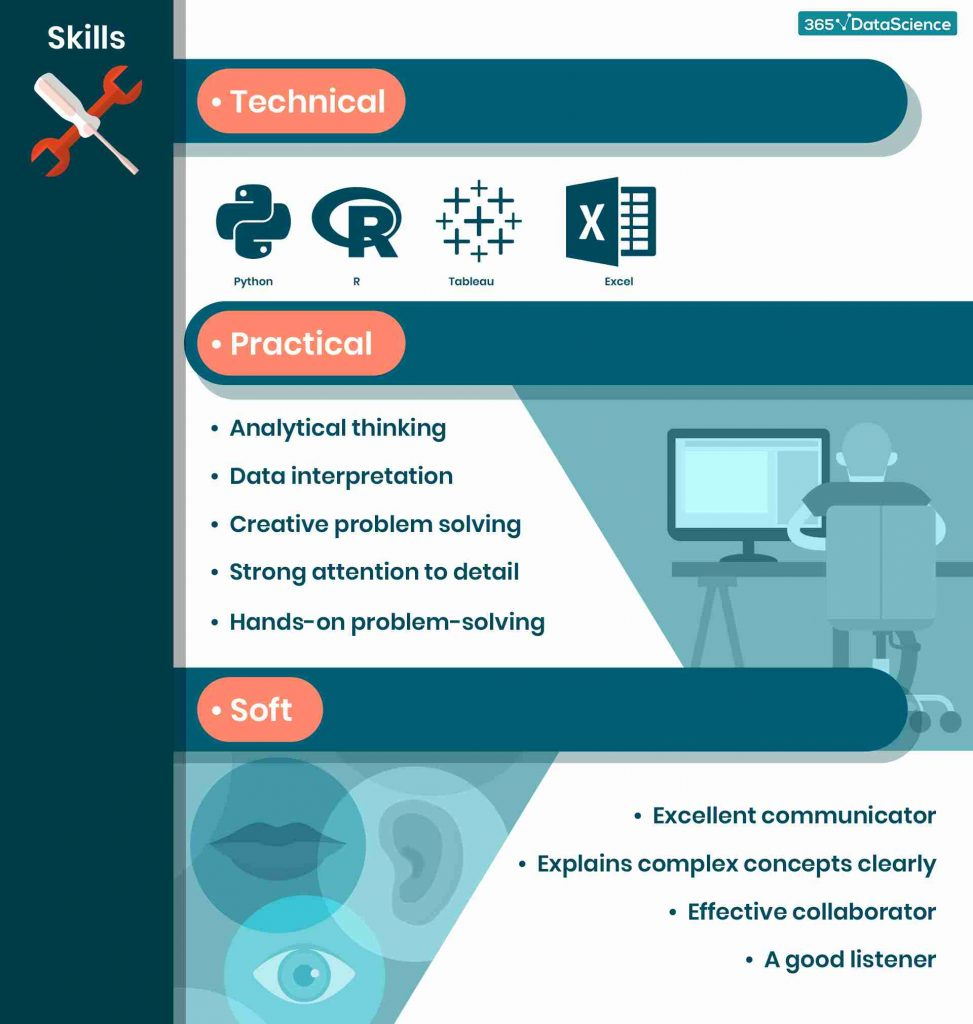 what-skills-does-a-data-analyst-need-infographic