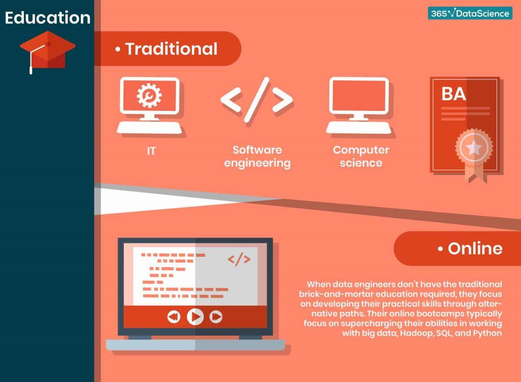 education-data-engineer-infographic